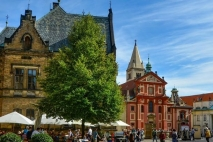 Top Places to Visit and See in Prague
