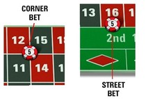 Corner and Street bets in Roulette