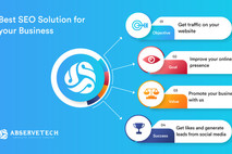 Best SEO, ASO, SMO Services Company in India