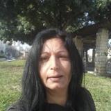 Tali Haim